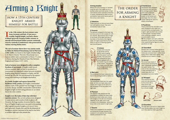 Dress a knight cardboard kit and interactive children's activity - Adobe InDesign, Photoshop, Flypaper, pen and ink